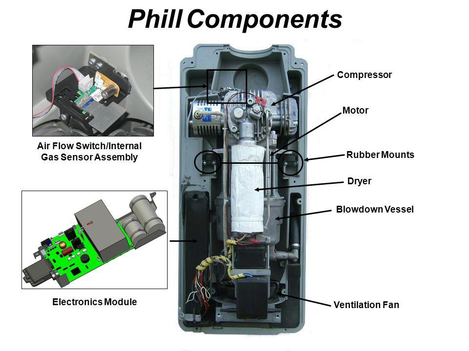 Phill Components Air Flow Switch/Internal Gas Sensor Assembly Compressor Motor Dryer Blowdown Vessel Ventilation Fan Electronics Module Rubber Mounts