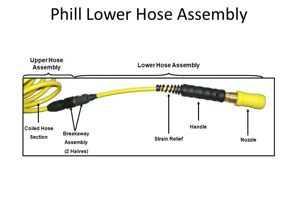 Phill Lower Hose Assembly Coiled Hose Section Breakaway Assembly (2 Halves) Strain Relief Handle Nozzle Upper Hose Assembly Lower Hose Assembly