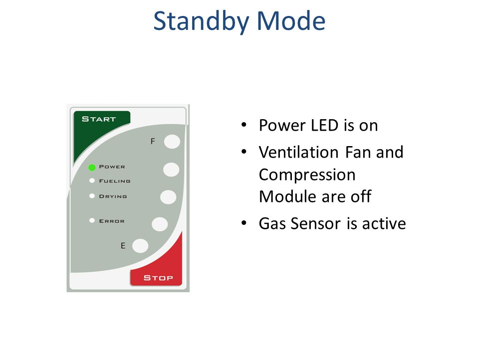 Power LED is on Ventilation Fan and Compression Module are off Gas Sensor is active Standby Mode