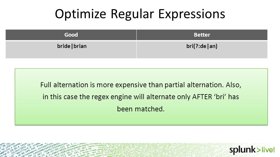 Optimize Regular Expressions GoodBetter bride|brianbri(?:de|an) Full alternation is more expensive than partial alternation. Also, in this case the re