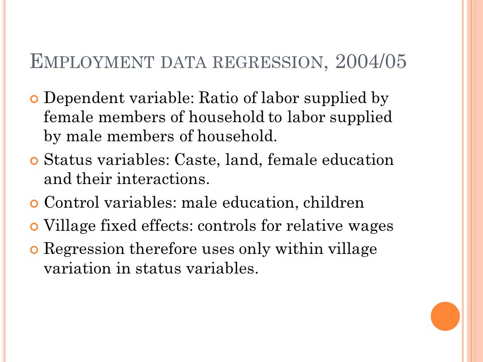 E MPLOYMENT DATA REGRESSION, 2004/05 Dependent variable: Ratio of labor supplied by female members of household to labor supplied by male members of household.
