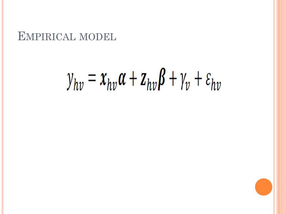 E MPIRICAL MODEL