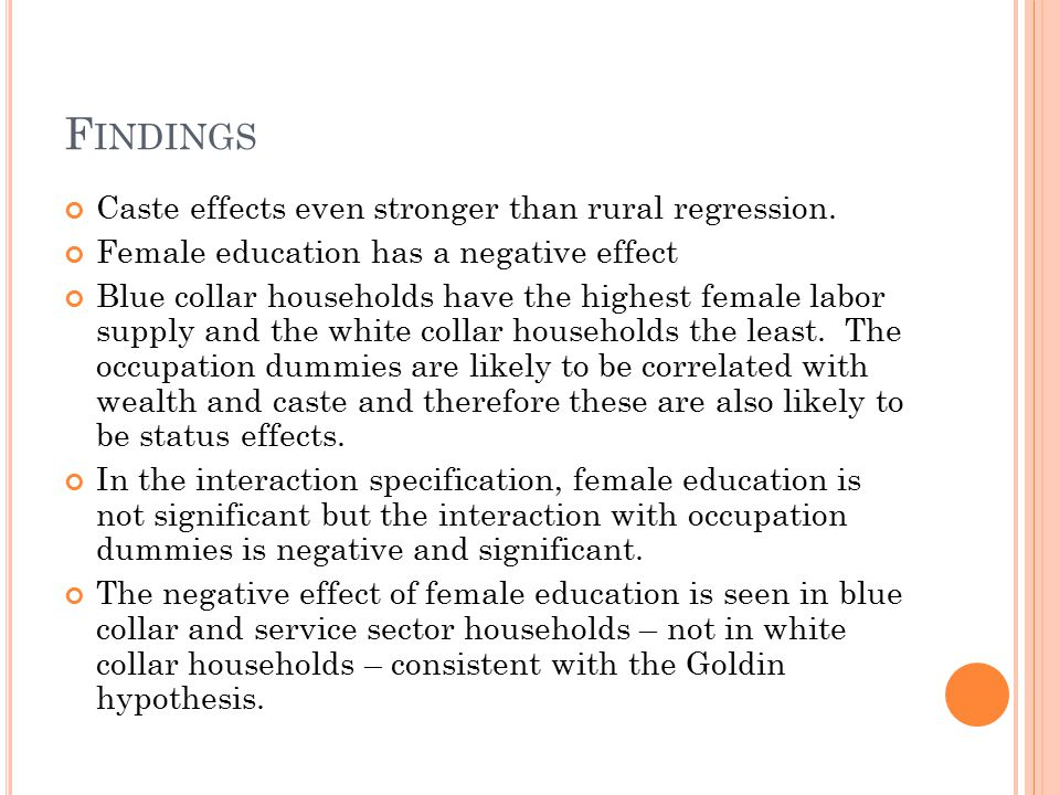 F INDINGS Caste effects even stronger than rural regression. Female education has a negative effect Blue collar households have the highest female lab