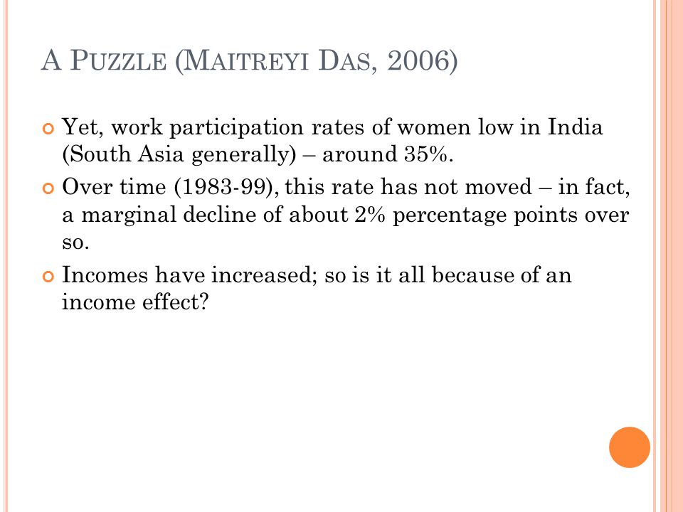 A P UZZLE (M AITREYI D AS, 2006) Yet, work participation rates of women low in India (South Asia generally) – around 35%.