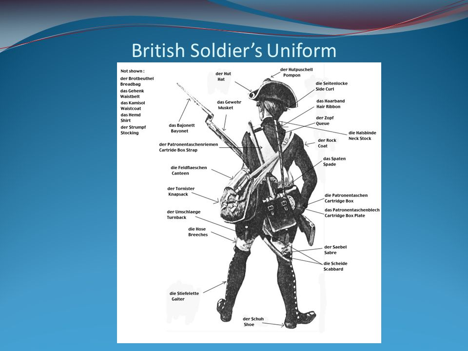British Soldier's Uniform