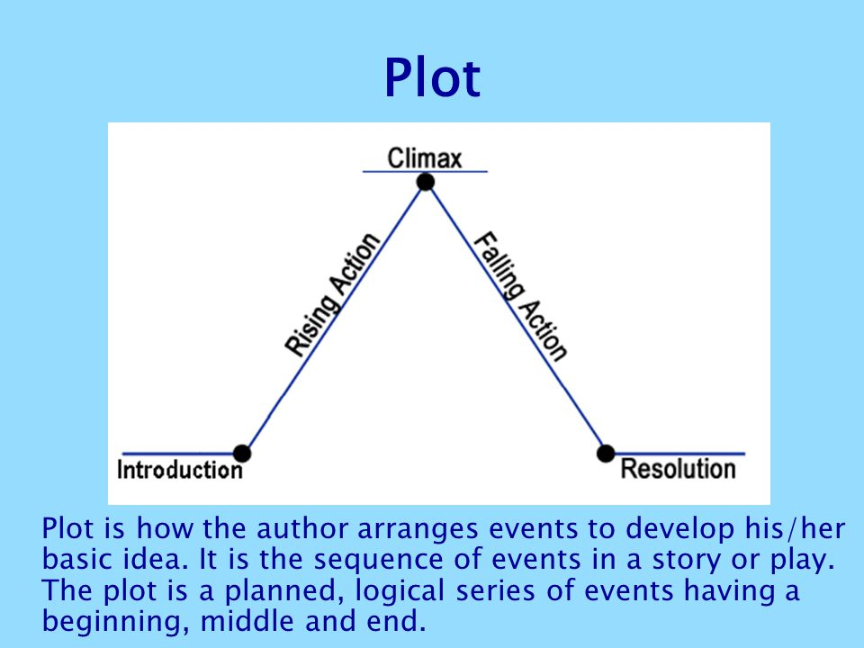Plot Plot is how the author arranges events to develop his/her basic idea. It is the sequence of events in a story or play. The plot is a planned, log