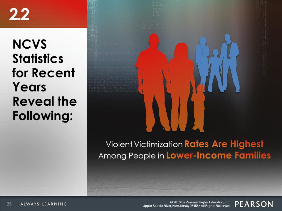 © 2013 by Pearson Higher Education, Inc Upper Saddle River, New Jersey 07458 All Rights Reserved 23 © 2013 by Pearson Higher Education, Inc Upper Saddle River, New Jersey 07458 All Rights Reserved 2.2 NCVS Statistics for Recent Years Reveal the Following: