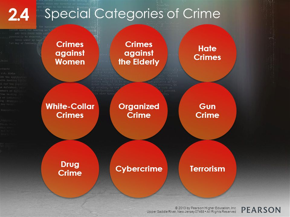 © 2013 by Pearson Higher Education, Inc Upper Saddle River, New Jersey 07458 All Rights Reserved Special Categories of Crime 2.4 White-Collar Crimes White-Collar Crimes Hate Crimes Crimes against the Elderly Crimes against Women Organized Crime Gun Crime Drug Crime Cybercrime Terrorism