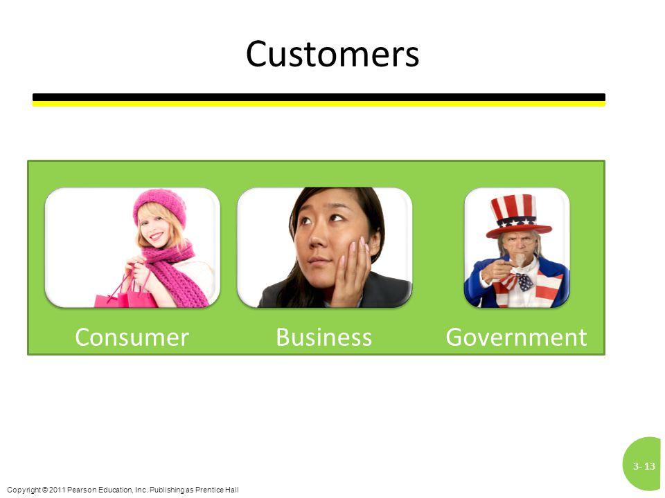 3-13 Copyright © 2011 Pearson Education, Inc. Publishing as Prentice Hall Customers ConsumerBusinessGovernment