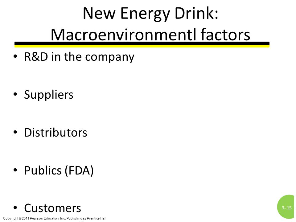3-15 Copyright © 2011 Pearson Education, Inc. Publishing as Prentice Hall New Energy Drink: Macroenvironmentl factors R&D in the company Suppliers Dis