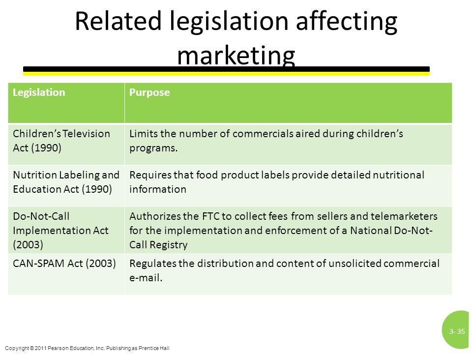 3-35 Copyright © 2011 Pearson Education, Inc. Publishing as Prentice Hall Related legislation affecting marketing LegislationPurpose Children's Televi