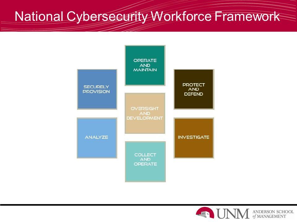National Cybersecurity Workforce Framework