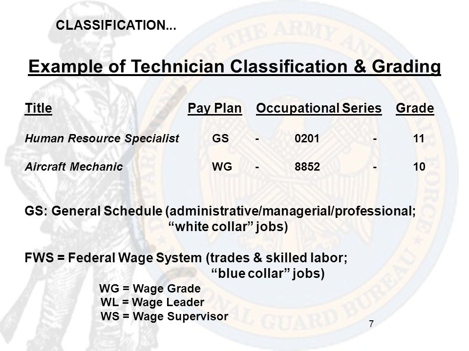 CLASSIFICATION... Example of Technician Classification & Grading Title Pay Plan Occupational Series Grade Human Resource SpecialistGS - 0201 - 11 Airc