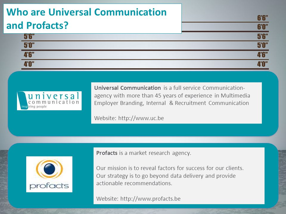 31 Who are Universal Communication and Profacts.