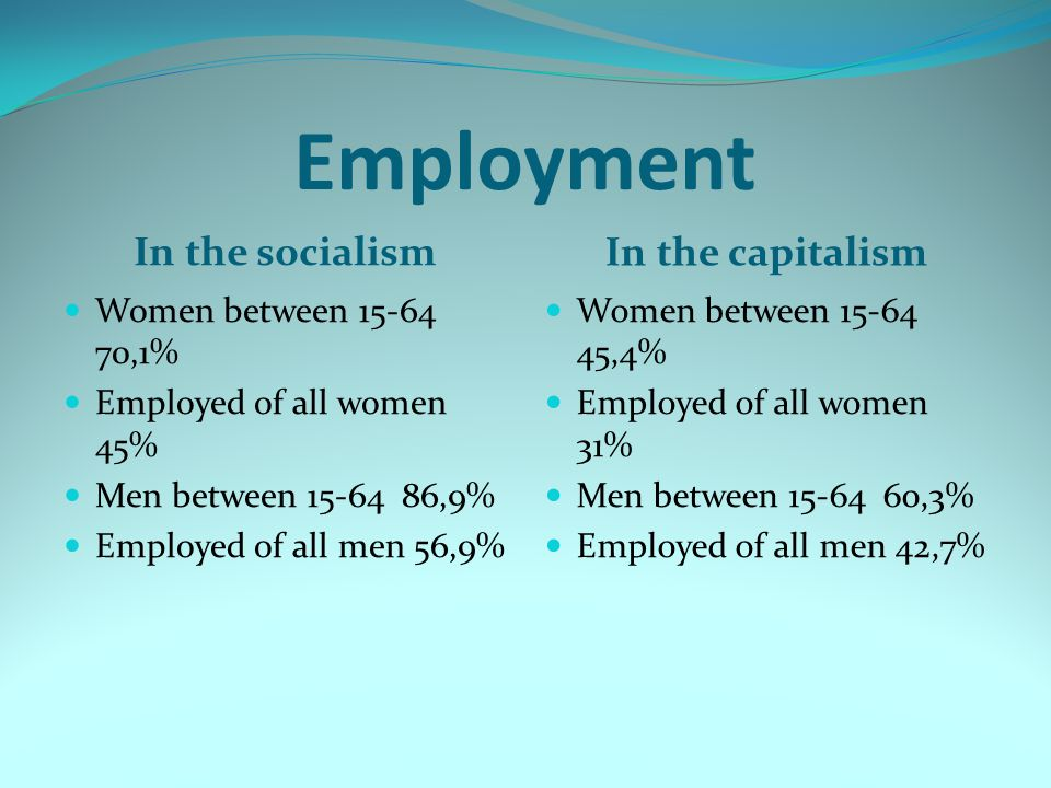 Employment In the socialism In the capitalism Women between 15-64 70,1% Employed of all women 45% Men between 15-64 86,9% Employed of all men 56,9% Wo