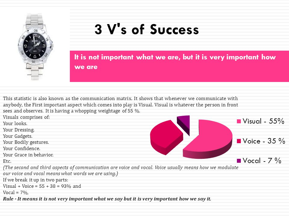 3 V s of Success It is not important what we are, but it is very important how we are This statistic is also known as the communication matrix.