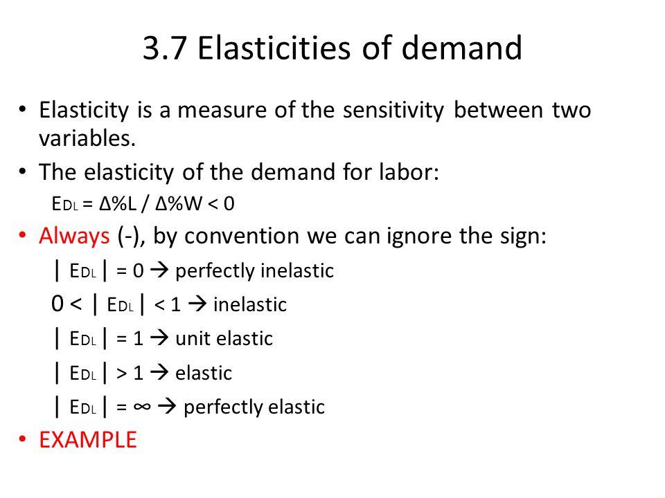 3.7 Elasticities of demand Determinants of E D L .
