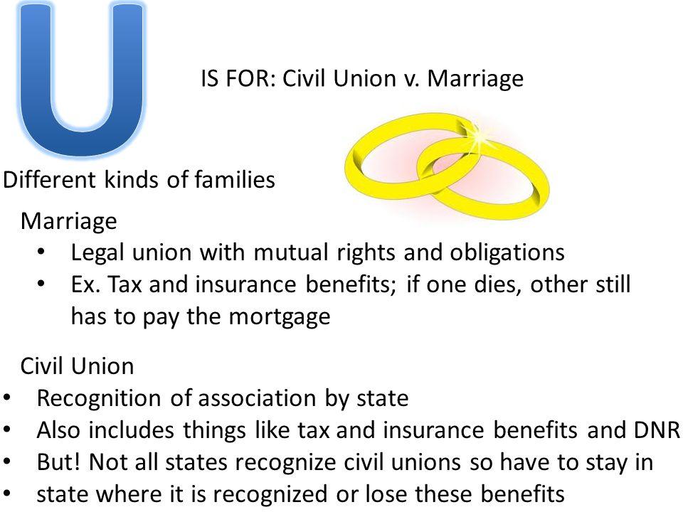 IS FOR: Civil Union v.