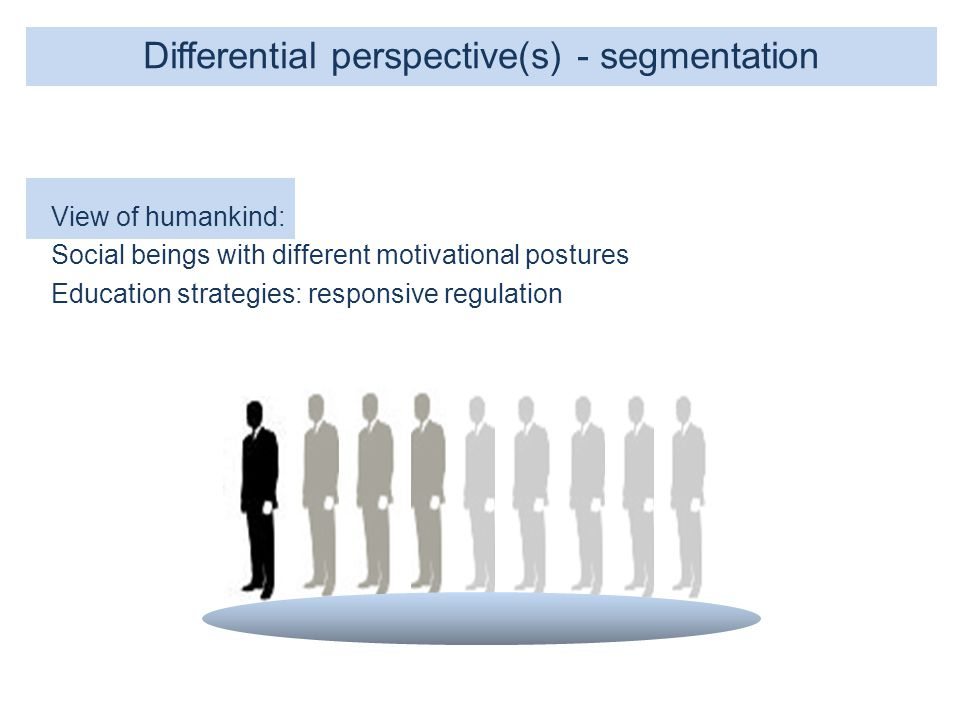 View of humankind: Social beings with different motivational postures Education strategies: responsive regulation Differential perspective(s) - segmentation