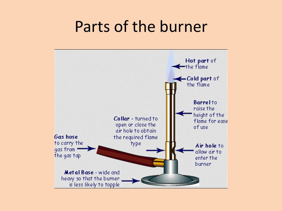 The Gas tap and the Bunsen burner.