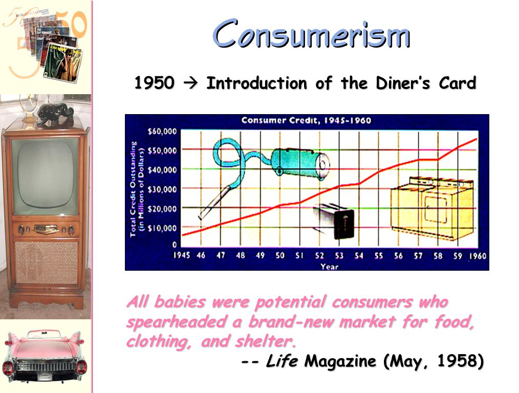 Consumerism As gender roles shifted and TVs popularity evolved, commercials were aimed primarily at women