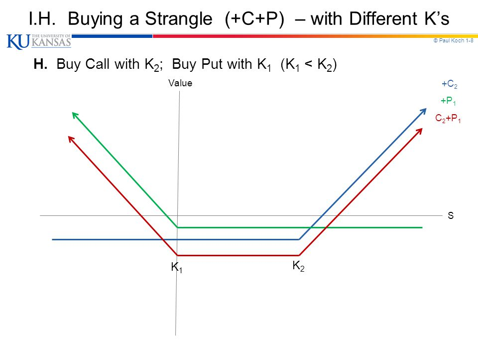 © Paul Koch 1-8 I.H. Buying a Strangle (+C+P) – with Different K's H.