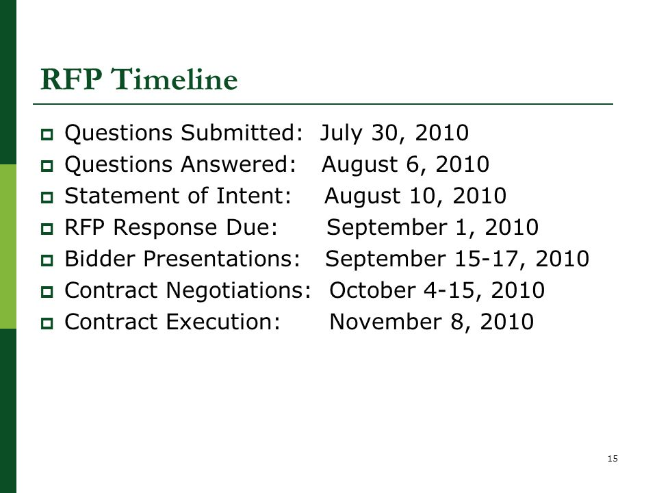 RFP Timeline  Questions Submitted: July 30, 2010  Questions Answered: August 6, 2010  Statement of Intent: August 10, 2010  RFP Response Due: September 1, 2010  Bidder Presentations: September 15-17, 2010  Contract Negotiations: October 4-15, 2010  Contract Execution: November 8, 2010 15