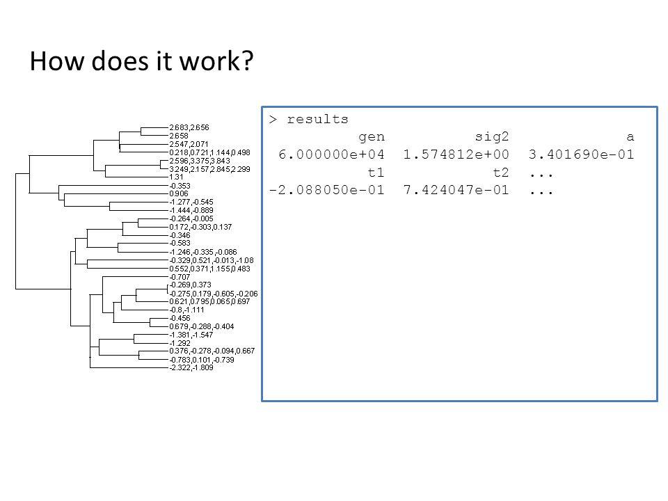 > results gen sig2 a 6.000000e+04 1.574812e+00 3.401690e-01 t1 t2...
