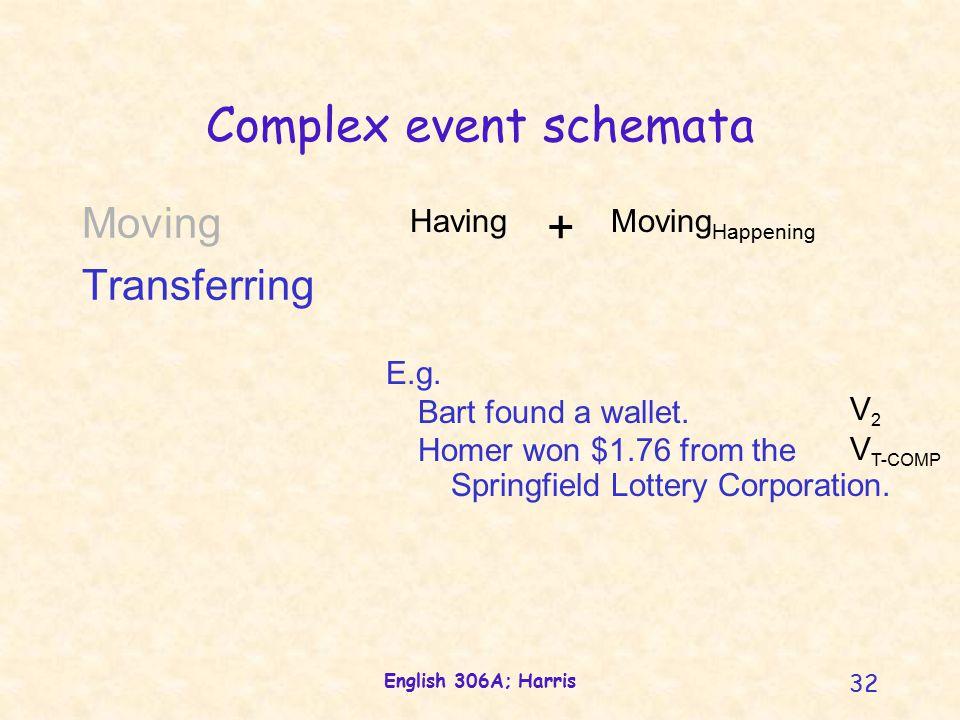 English 306A; Harris 32 Complex event schemata E.g.
