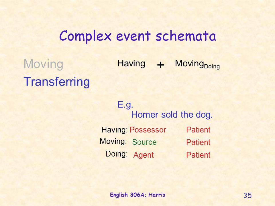 English 306A; Harris 35 Complex event schemata E.g.