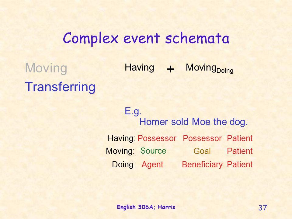 English 306A; Harris 37 Complex event schemata E.g.