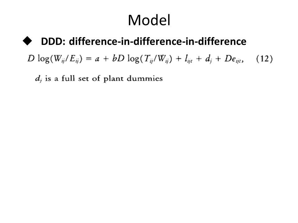 Model  DDD: difference-in-difference-in-difference