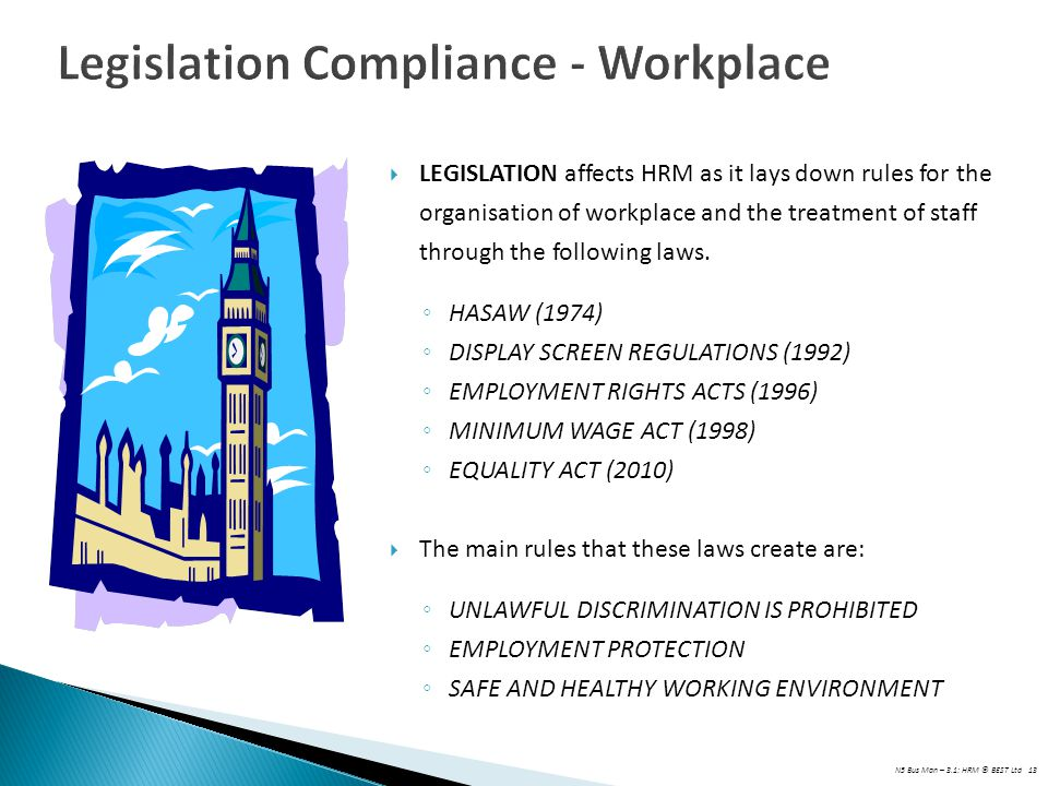 N5 Bus Man – 3.1: HRM © BEST Ltd 13 Legislation Compliance - Workplace  LEGISLATION affects HRM as it lays down rules for the organisation of workplace and the treatment of staff through the following laws.
