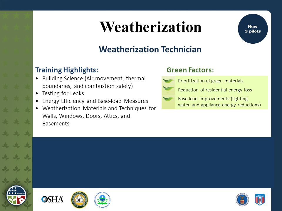 Weatherization Weatherization Technician Training Highlights: Building Science (Air movement, thermal boundaries, and combustion safety) Testing for Leaks Energy Efficiency and Base-load Measures Weatherization Materials and Techniques for Walls, Windows, Doors, Attics, and Basements New 3 pilots Green Factors: Prioritization of green materials Reduction of residential energy loss Base-load improvements (lighting, water, and appliance energy reductions)