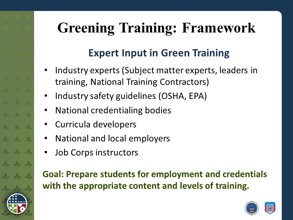 Greening Training: Framework Industry experts (Subject matter experts, leaders in training, National Training Contractors) Industry safety guidelines (OSHA, EPA) National credentialing bodies Curricula developers National and local employers Job Corps instructors Expert Input in Green Training Goal: Prepare students for employment and credentials with the appropriate content and levels of training.