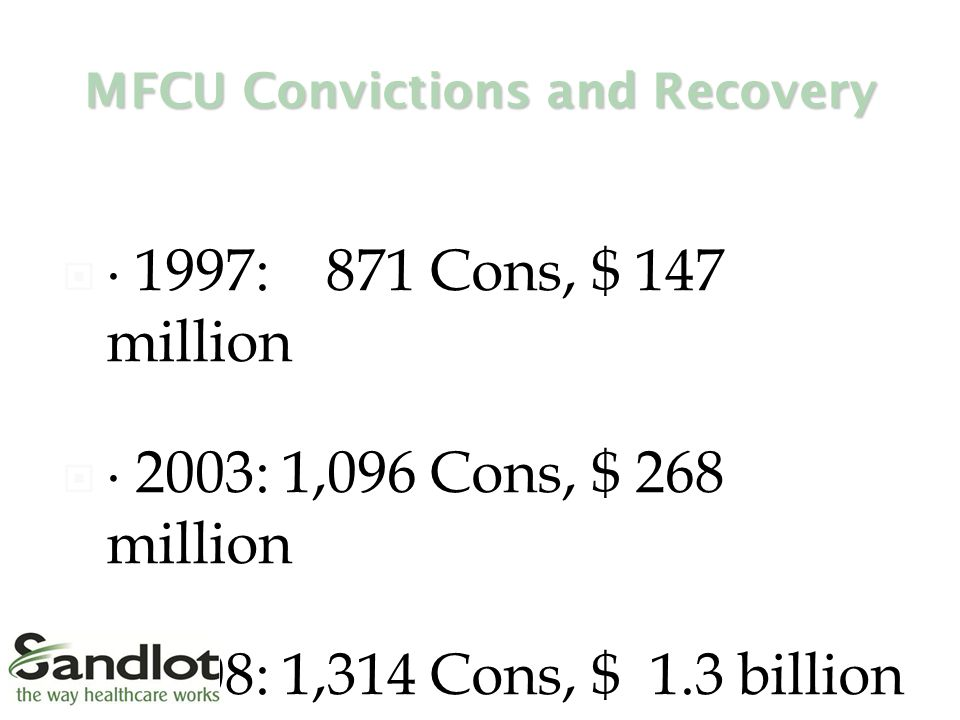 MFCU Convictions and Recovery  ∙ 1997: 871 Cons, $ 147 million  ∙ 2003: 1,096 Cons, $ 268 million  ∙ 2008: 1,314 Cons, $ 1.3 billion