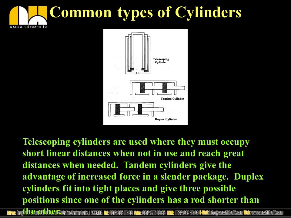 Common types of Cylinders Telescoping cylinders are used where they must occupy short linear distances when not in use and reach great distances when
