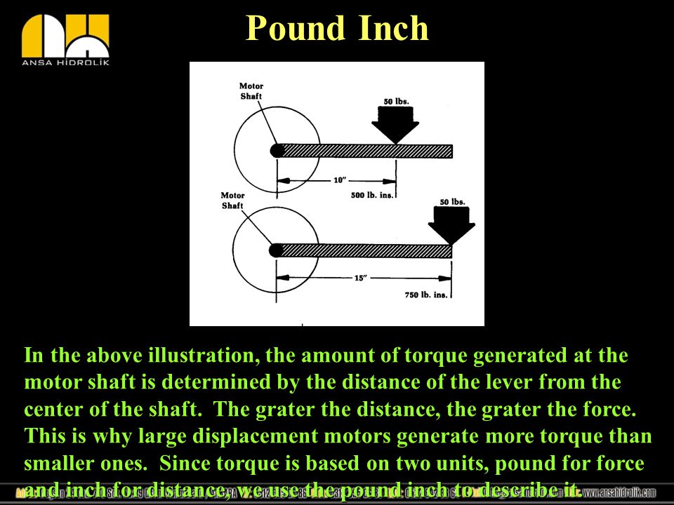 Pound Inch In the above illustration, the amount of torque generated at the motor shaft is determined by the distance of the lever from the center of