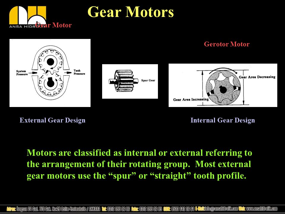 """Gear Motors Motors are classified as internal or external referring to the arrangement of their rotating group. Most external gear motors use the """"spu"""