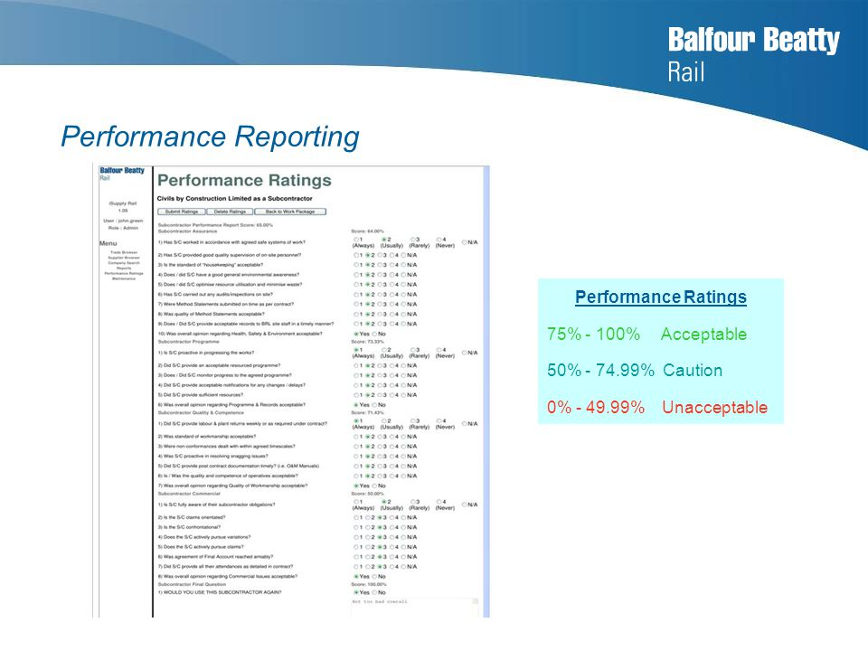 Performance Reporting Performance Ratings 75% - 100% Acceptable 50% - 74.99% Caution 0% - 49.99% Unacceptable