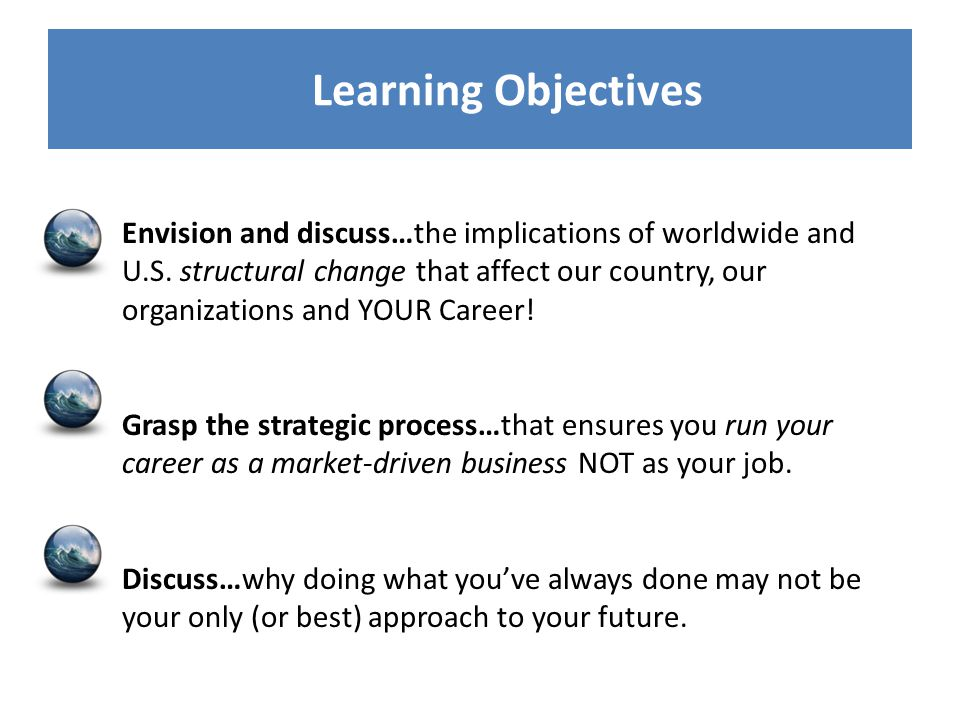 Learning Objectives Envision and discuss…the implications of worldwide and U.S.