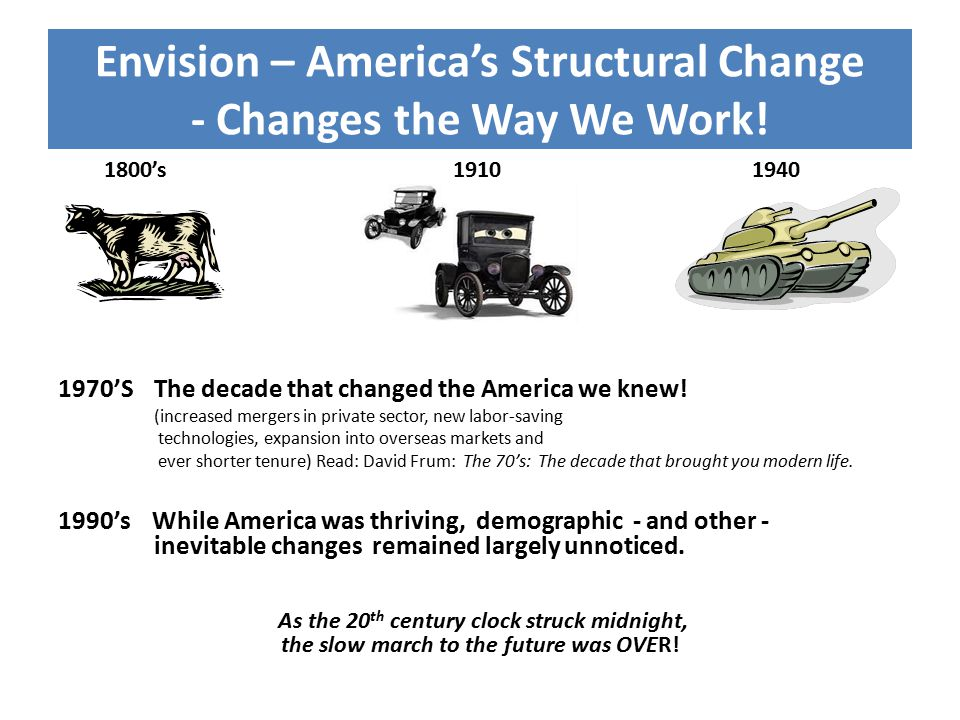 Envision – America's Structural Change - Changes the Way We Work.
