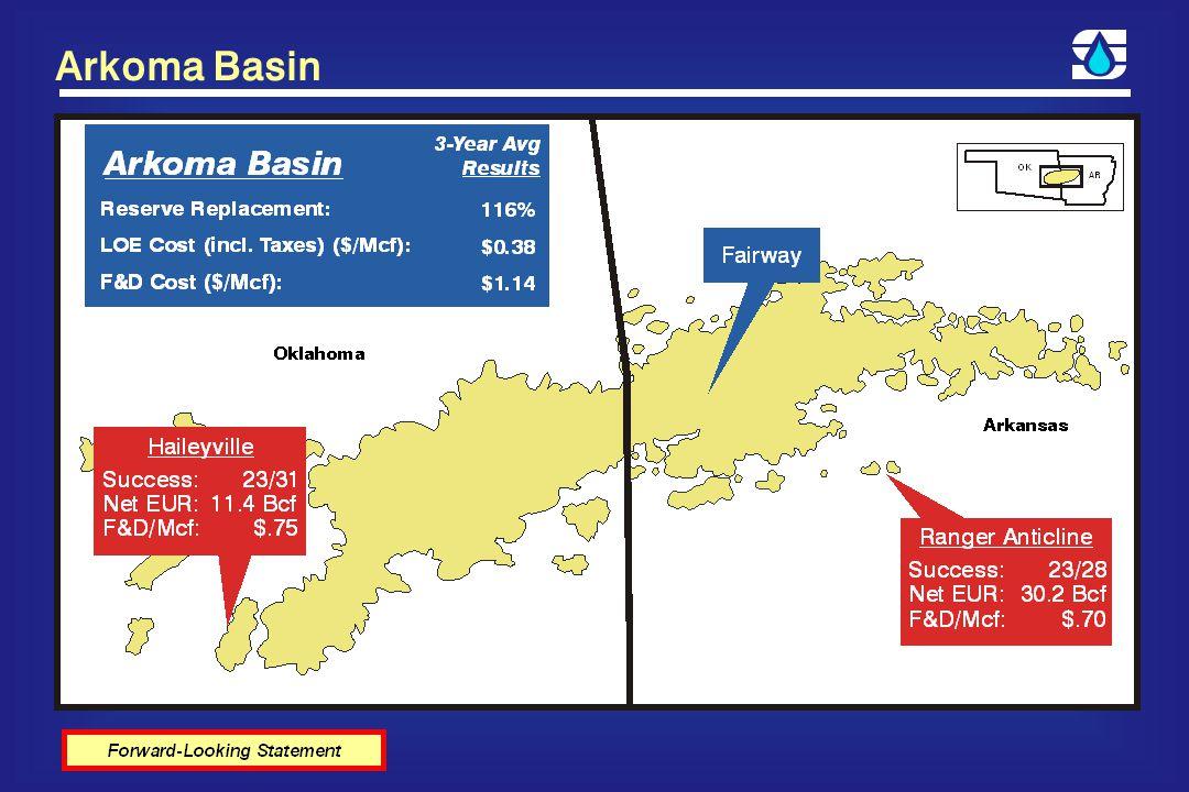 Arkoma Basin