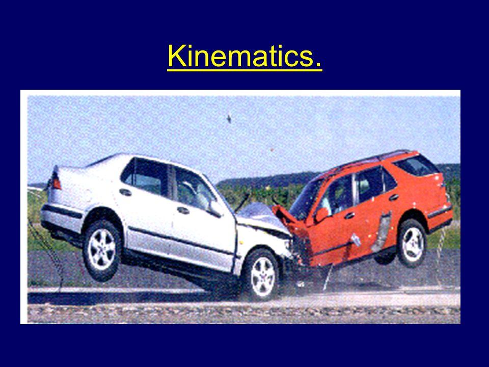 Kinematics.