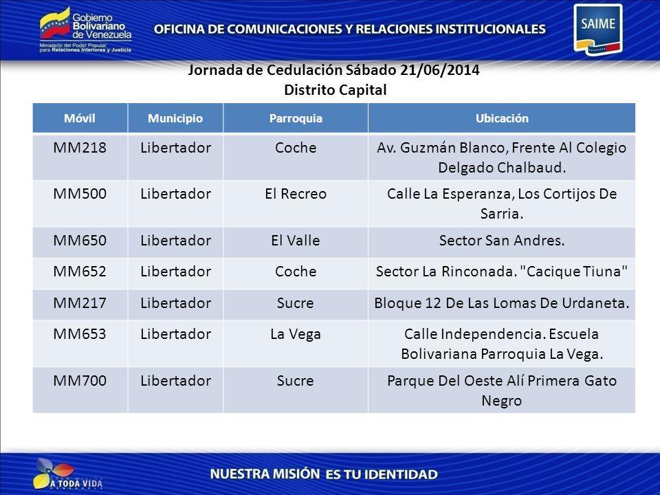 Jornada de Cedulación Sábado 21/06/2014 Distrito Capital MóvilMunicipioParroquiaUbicación MM218LibertadorCocheAv.