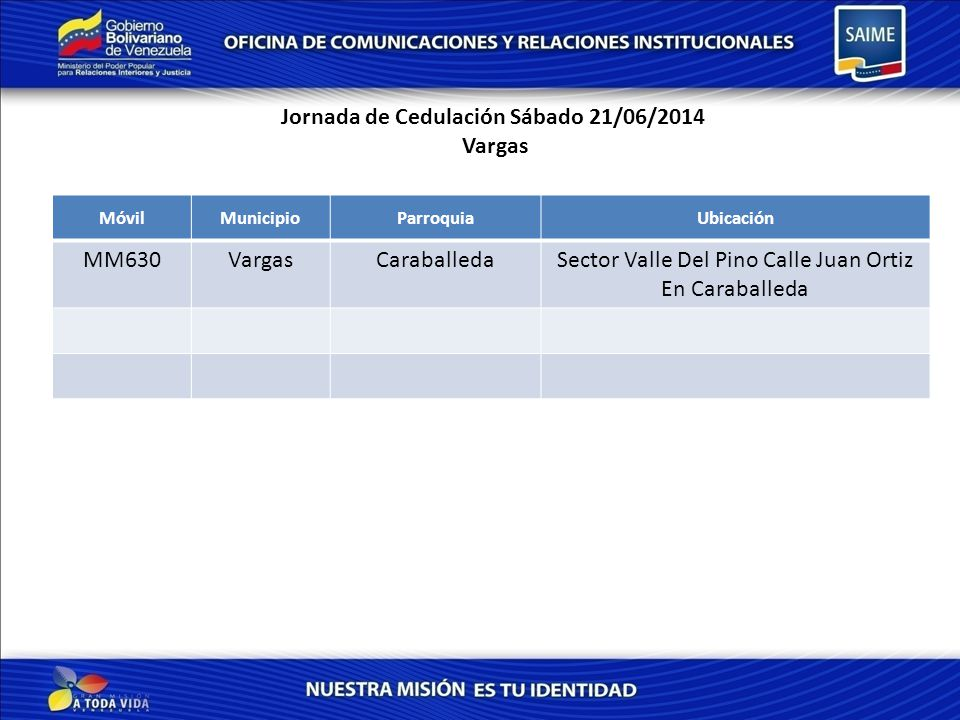 Jornada de Cedulación Sábado 21/06/2014 Vargas MóvilMunicipioParroquiaUbicación MM630VargasCaraballedaSector Valle Del Pino Calle Juan Ortiz En Caraballeda