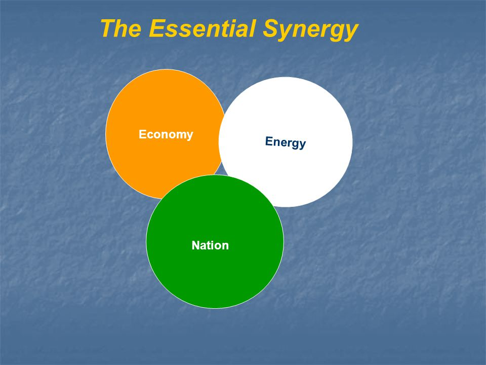 Economy Energy Nation The Essential Synergy