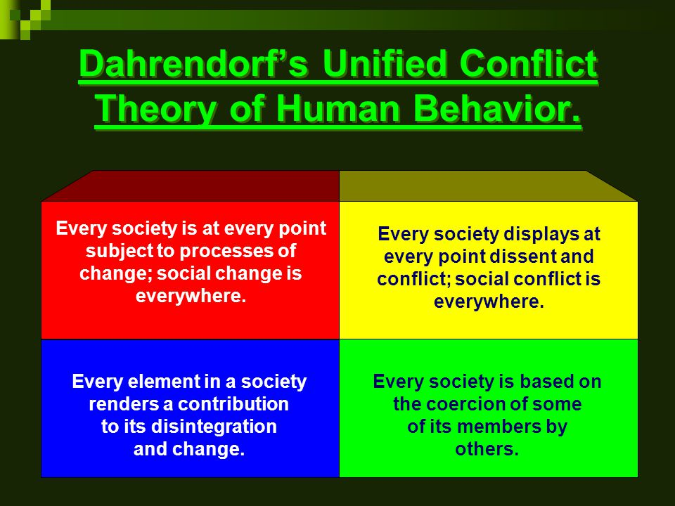 Dahrendorf's Unified Conflict Theory of Human Behavior.