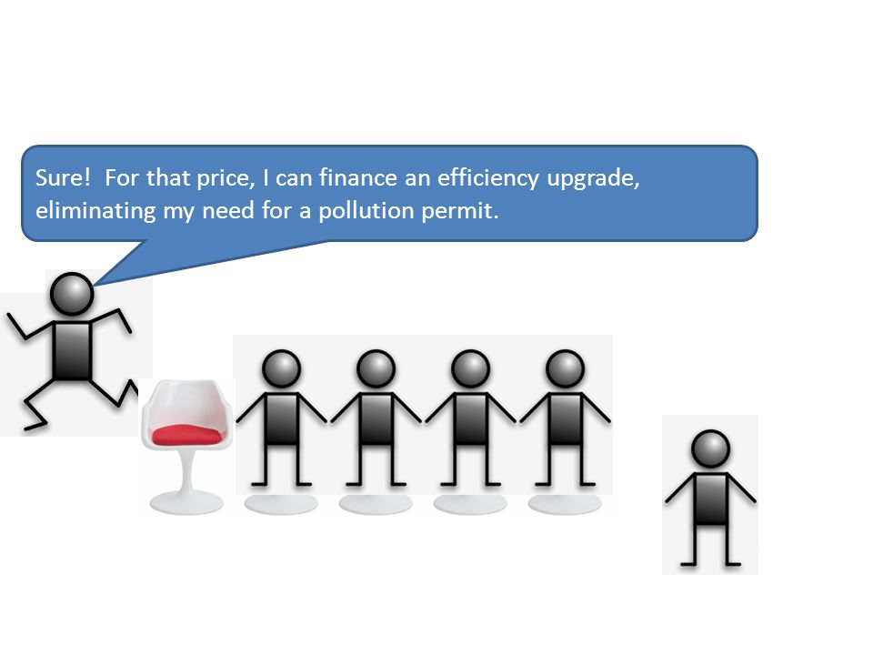Sure! For that price, I can finance an efficiency upgrade, eliminating my need for a pollution permit.