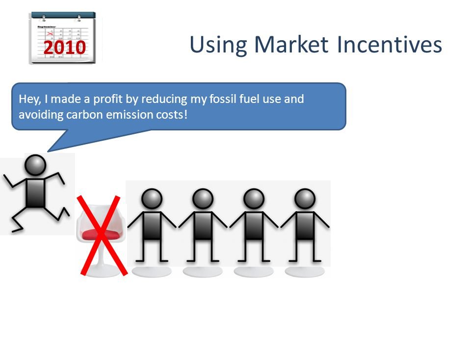 Using Market Incentives Hey, I made a profit by reducing my fossil fuel use and avoiding carbon emission costs.